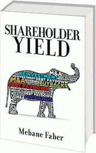 shareholder-yield
