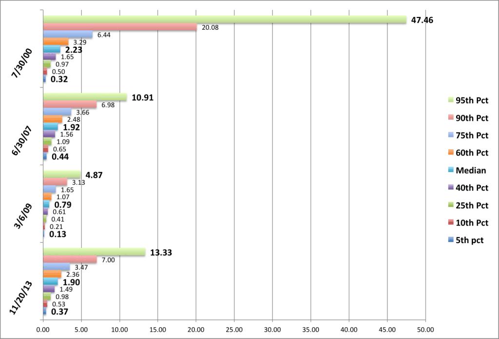 Ev-to-R-Distributions (2)