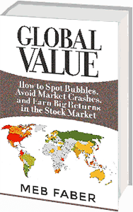 globalvalue