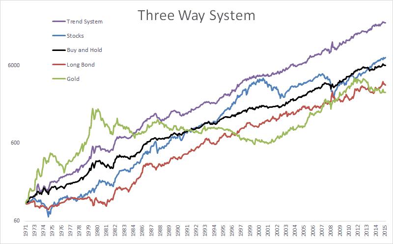 three-way