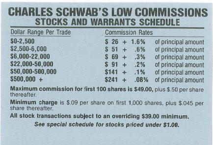 Schwab Stock Commission Schedule