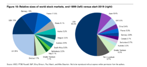 Us equity investment in foreign markets lbbw asset management investmentgesellschaft mbhs